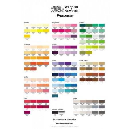 Promarker set alle 160 kleuren (los) Winsor & Newton